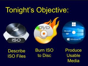 Burning ISO files