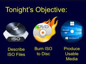 Burning ISO files