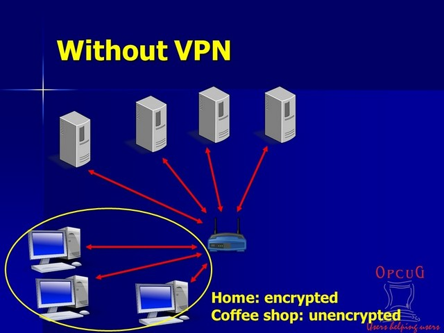 Traffic routing without a VPN