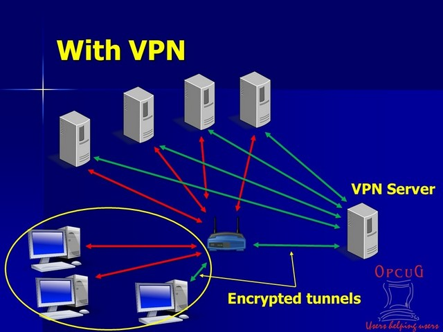 Traffic routing with a VPN