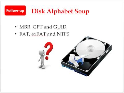 Disk Alphabet Soup