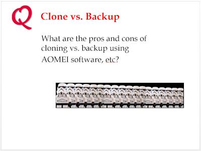 Clone vs. Backup